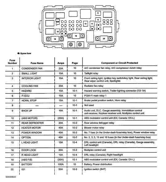 2006 honda crv fuse box diagram bd 6779  ignition wiring diagram in addition 2005 honda cr v fuse  bd 6779  ignition wiring diagram in