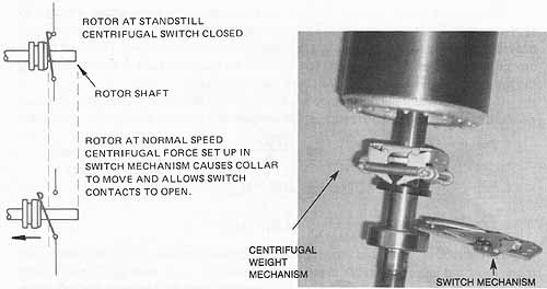 Mw 6653  Motor Centrifugal Switch On Motor With Centrifugal Switch Wiring Schematic Wiring