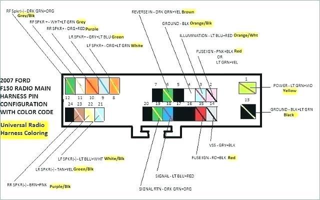 Fantastic Ford F Wiring Diagram Ford Lariat Radio Wiring Diagram Ranger F Wiring Cloud Uslyletkolfr09Org