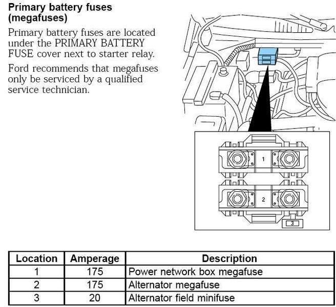 1997 Ford Expedition Alternator Fuse Diagram Joust Wiring Diagram Wire Diag Citroen Wirings4 Jeanjaures37 Fr