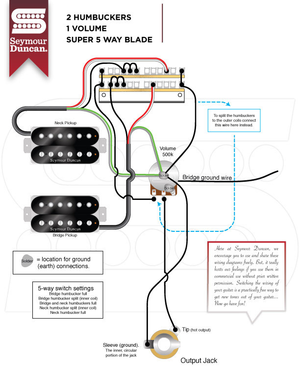 seymour duncan wiring diagrams sss vintage strat wiring diagram super switch wiring diagram schematics  vintage strat wiring diagram super
