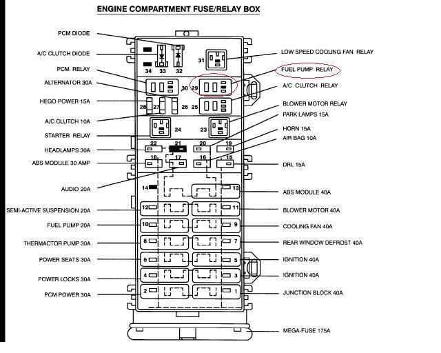[ANLQ_8698]  LO_5107] 1999 Taurus Fuse Diagram Schematic Wiring | 2000 Ford Taurus Fuel Pump Fuse Diagram |  | Pimpaps Bocep Mohammedshrine Librar Wiring 101