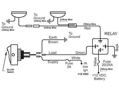 Oem Fog Light Relay Wiring Diagram Accord 12 from static-resources.imageservice.cloud