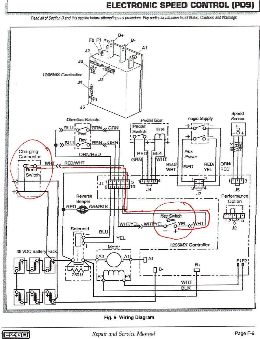 Ezgo Golf Cart Wiring Diagram 36 Volt Sn 925652 Wiring Diagrams Site Popular A Popular A Geasparquet It