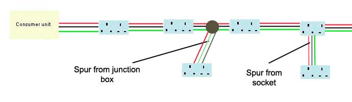 Awe Inspiring Radial Circuit Wiring A Radial Circuit Electrical Circuits Wiring Cloud Ymoonsalvmohammedshrineorg