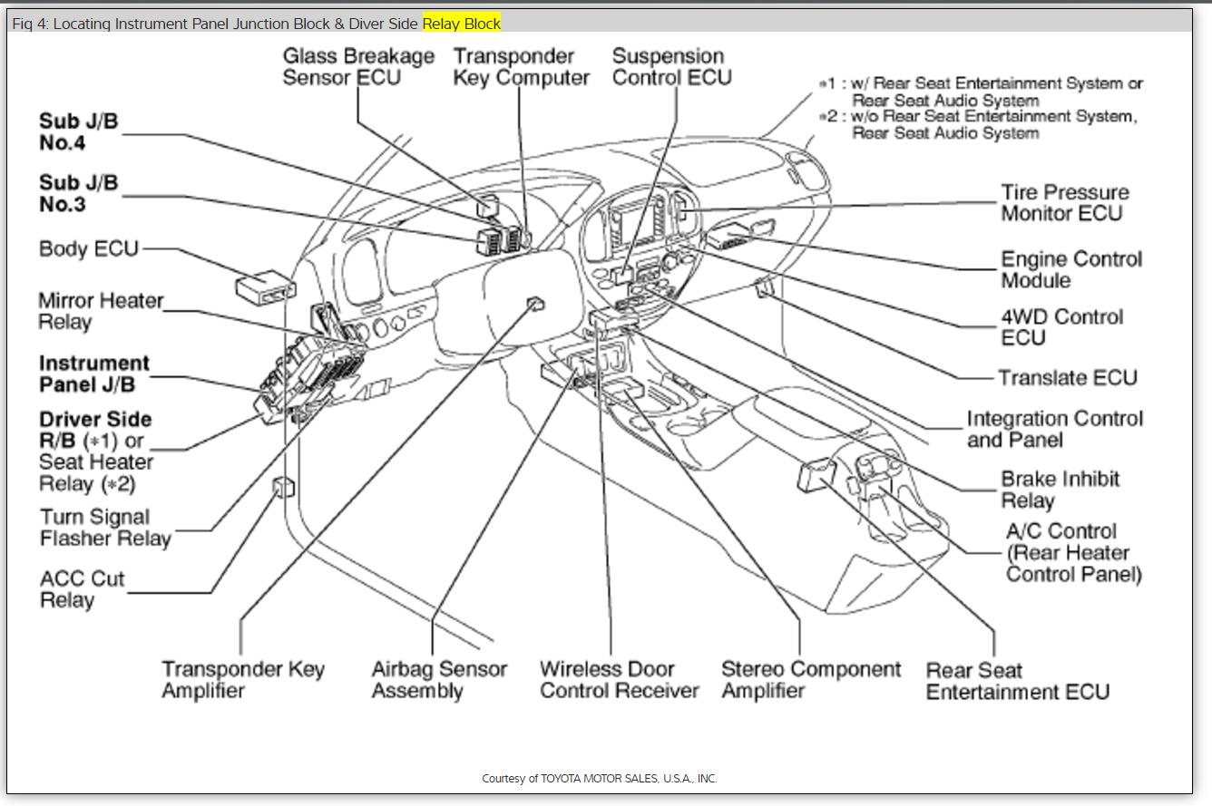2005 toyota sequoia fuse diagram ca 7402  02 sequoia engine diagram free diagram  ca 7402  02 sequoia engine diagram free