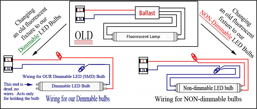 fluorescent wiring diagrams row t8 fixture wiring diagram wiring diagram data  t8 fixture wiring diagram wiring