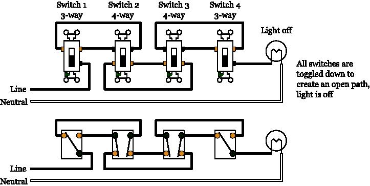 Super 4 Way Circuit Diagram Wiring Diagram Wiring Cloud Icalpermsplehendilmohammedshrineorg