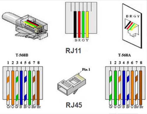 Excellent Cat 6 Cable Wire Diagram Wiring Diagram Wiring Cloud Biosomenaidewilluminateatxorg