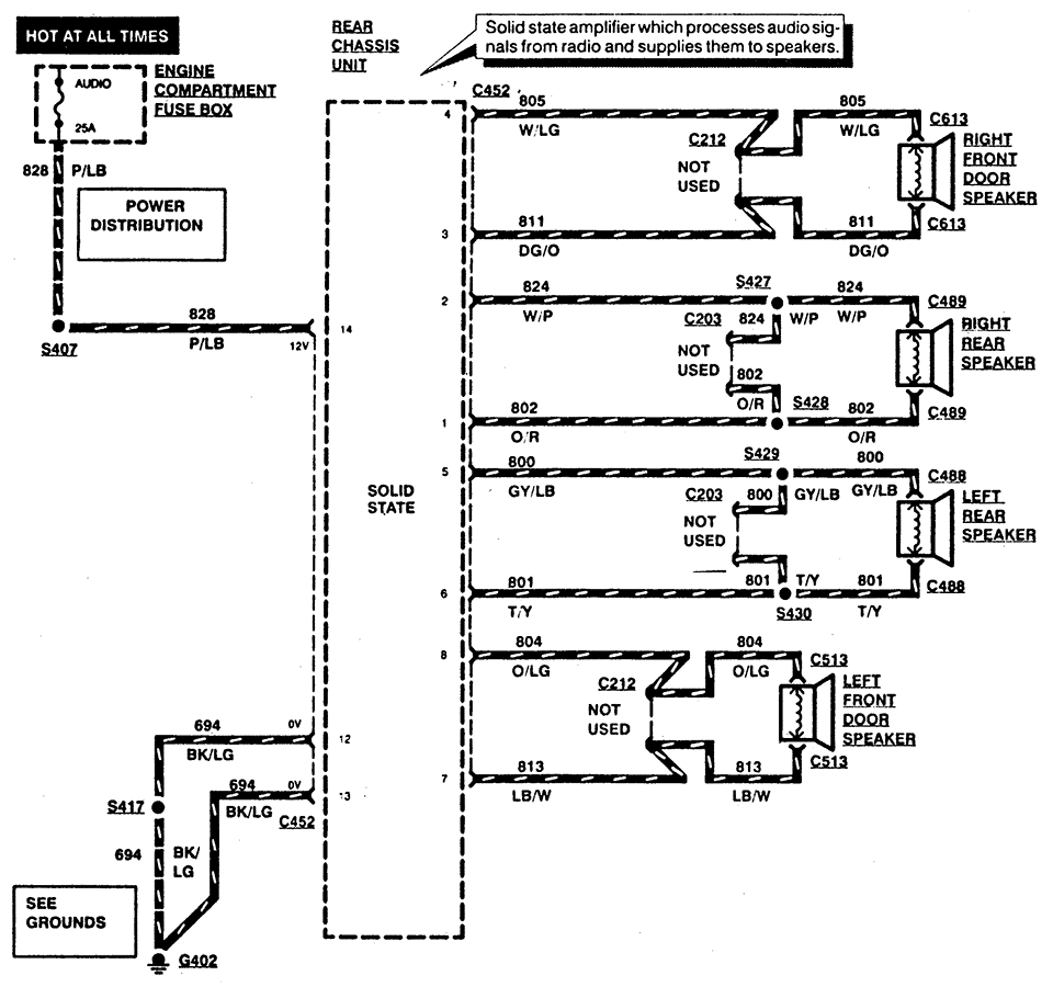 1995 Mercury Grand Marquis Wiring Diagram Wiring Diagram Reference A Reference A Reteimpresesabina It