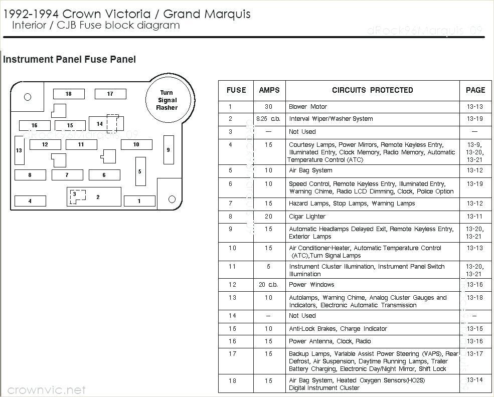 1993 Mercury Grand Marquis Fuse Box Diagram   Fuse Box