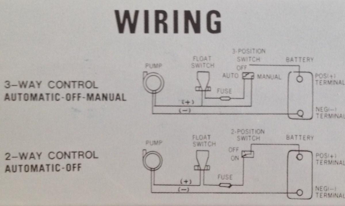 Ld 5557 Bilge Pump Wiring Diagram 19 Johnson Bilge Pump Float Switch Wiring Free Diagram
