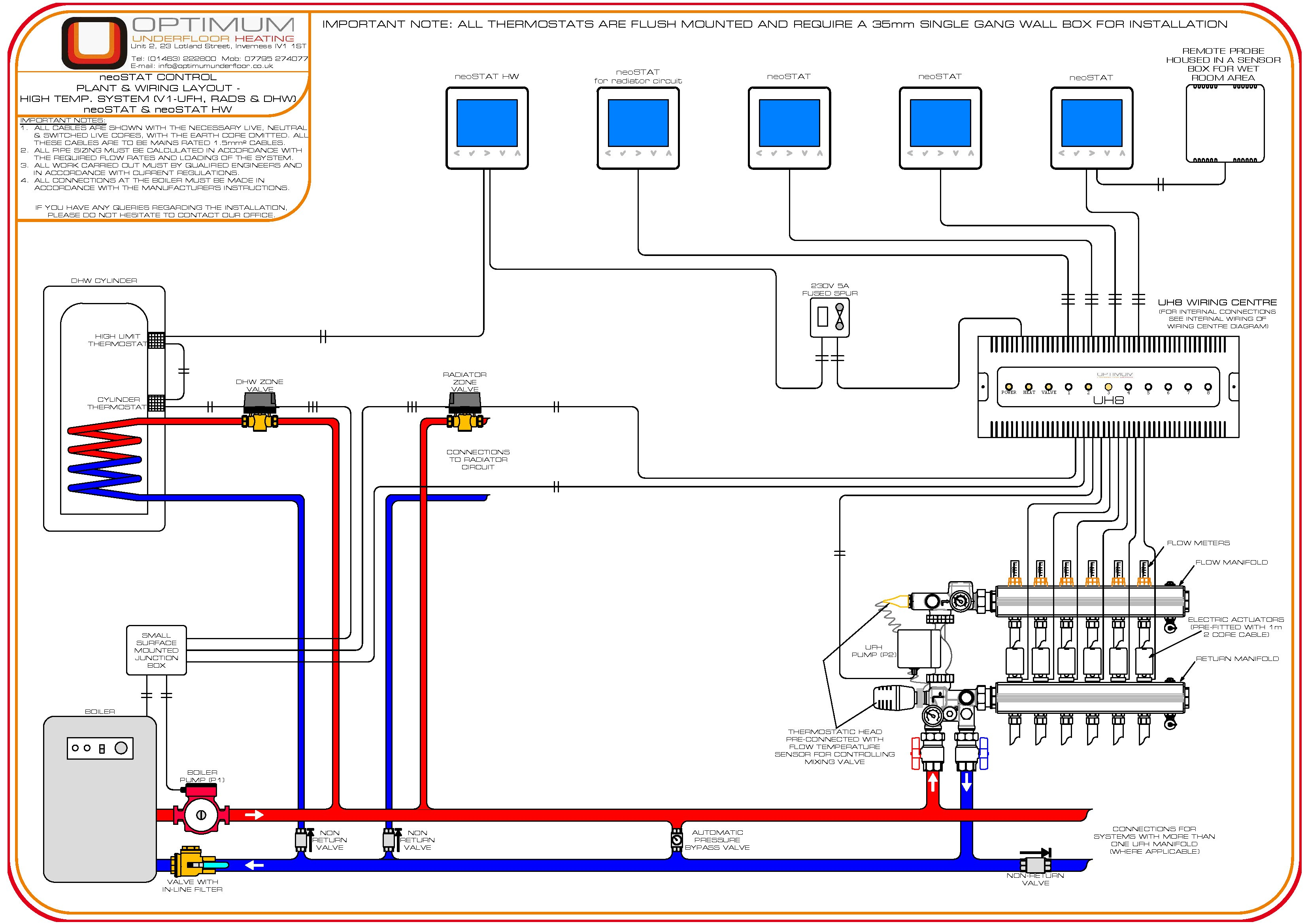 Wondrous Central Heating Zone Valve Wiring Diagram New Neostat Smart Home Wiring Cloud Waroletkolfr09Org