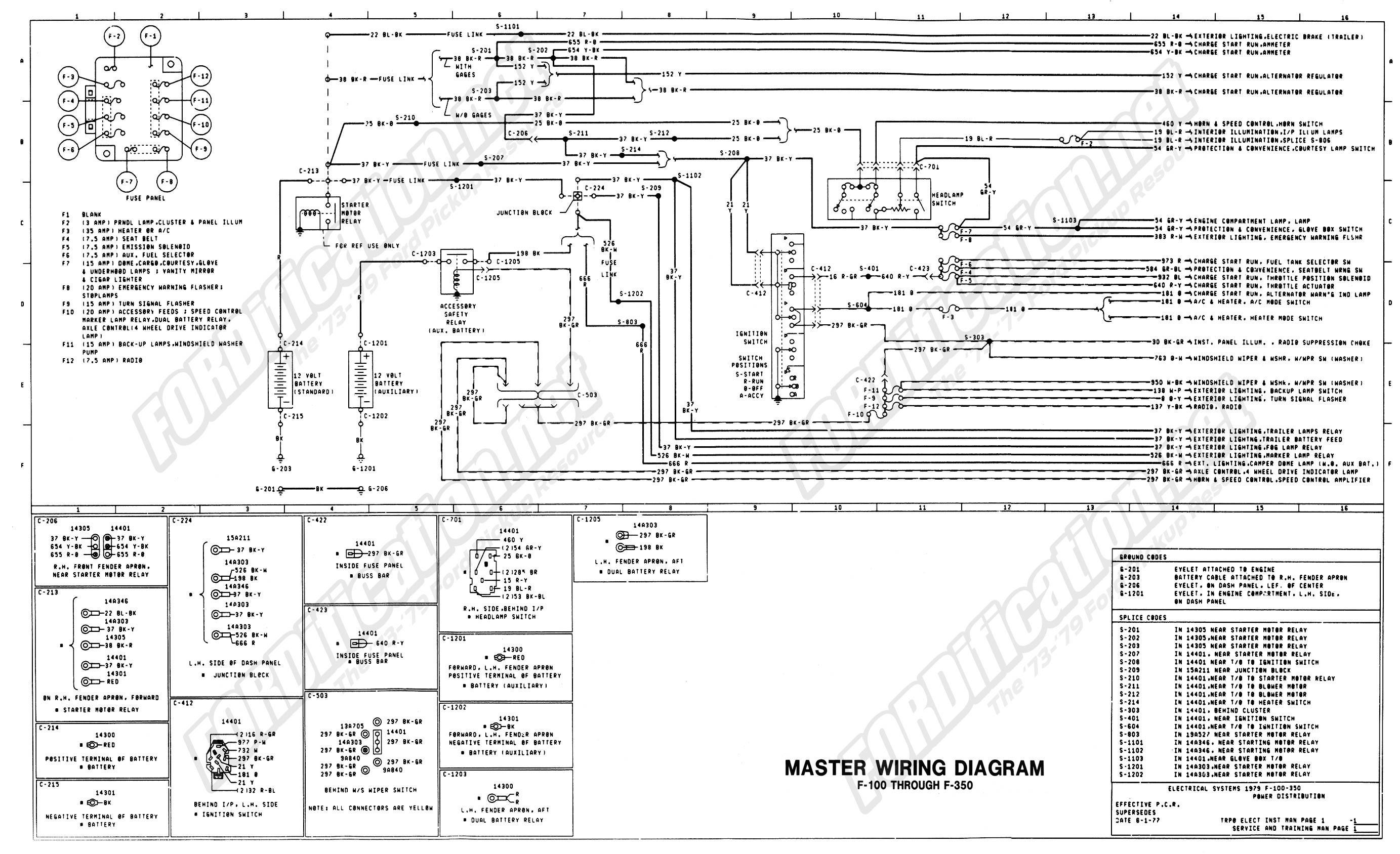 1996 mack fuse box diagram fa 3479  home 1999 ford windstar van fuse box diagram download diagram  1999 ford windstar van fuse box diagram