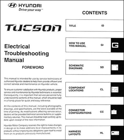 Gy 3541  Hyundai Oem Parts Catalog Hyundai Circuit Diagrams Schematic Wiring