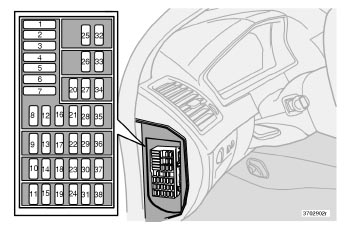 Volvo Xc90 Fuse Box Diagram Wiring Diagram Could Could Cfcarsnoleggio It