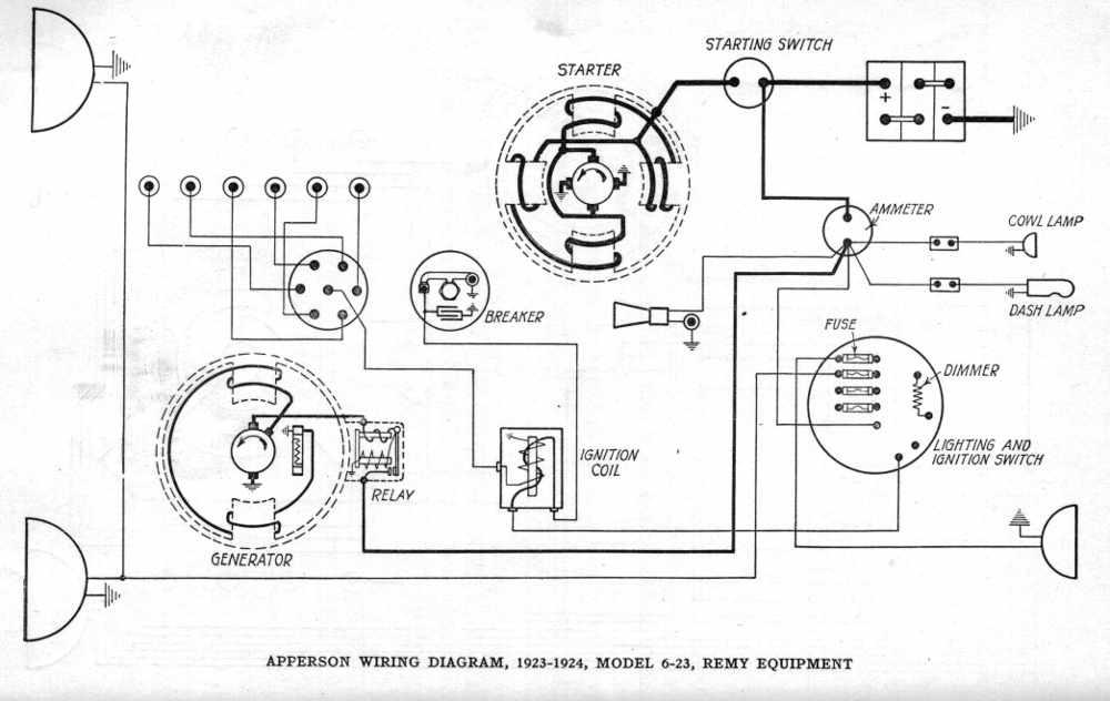 [SCHEMATICS_4FD]  TV_9537] Box Wiring Diagram On Delco Remy 12 Volt Generator Wiring Diagram  Wiring Diagram | Delco Remy Starter Generator Cushman Wiring Diagram |  | Eumqu Capem Mohammedshrine Librar Wiring 101
