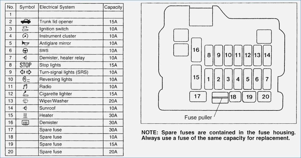 2007 Mitsubishi Eclipse Fuse Box Diagram 1994 Ford Taurus Wiring Schematic For Wiring Diagram Schematics