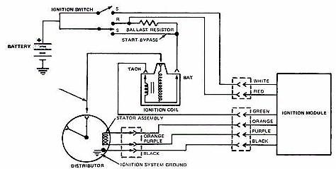 Enjoyable Ignition Wiring Diagram Wiring Diagram Database Wiring Cloud Animomajobocepmohammedshrineorg
