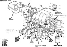 Cool 1988 Ford 460 Motorhome Diagram Of Belts Google Search Gadgets I Wiring Cloud Genionhyedimohammedshrineorg
