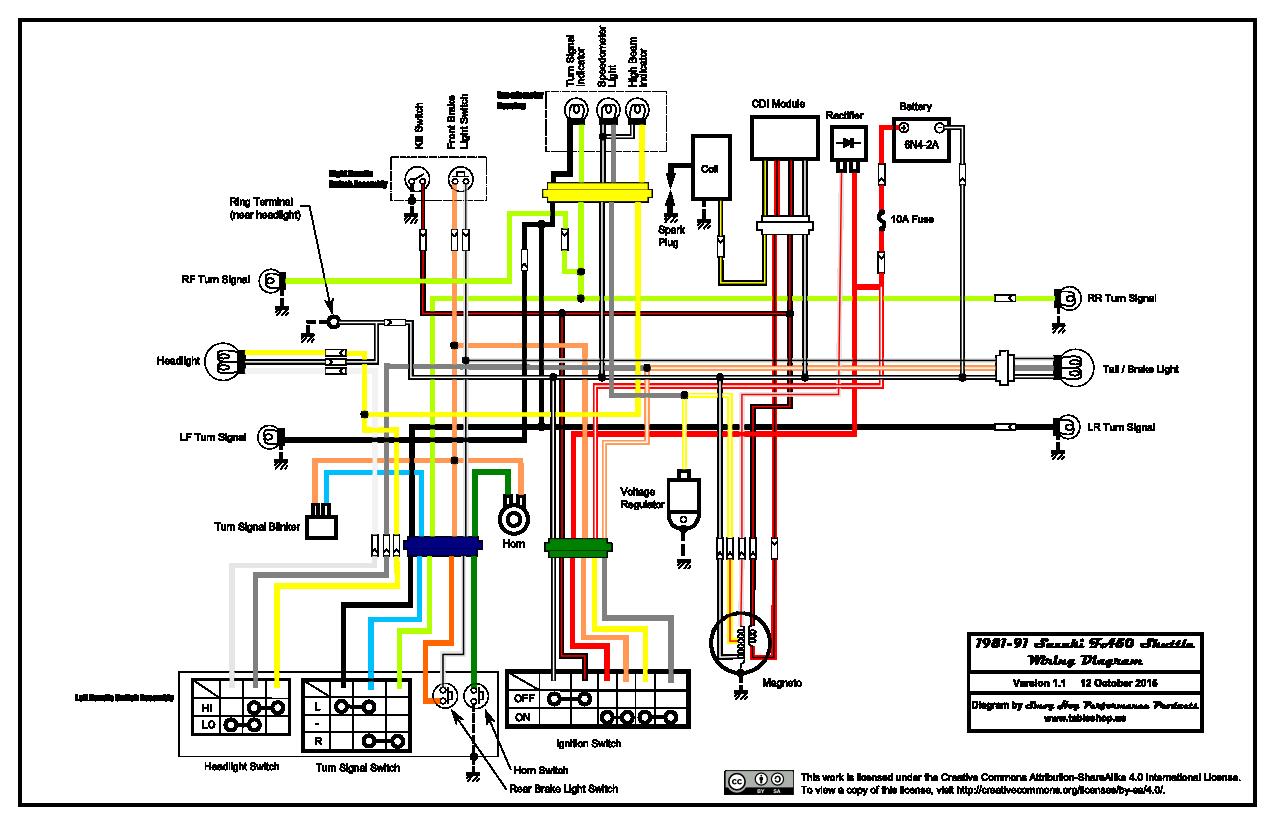 1973 115 johnson wiring diagram schematic on 4274  suzuki motorcycle wiring diagrams view diagram wiring diagram  suzuki motorcycle wiring diagrams view
