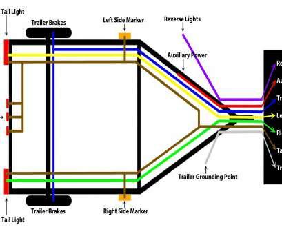 Em 2461 Boat Trailer Lights Wiring Harness