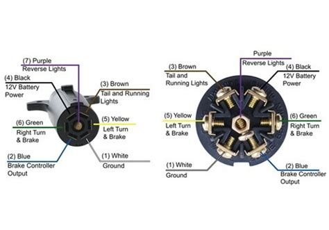 [DIAGRAM_5FD]  WK_4758] Chevrolet Silverado 7 Pin Wiring Diagram Free Diagram   7 Pin Wiring For Chevy Truck      Egre Sapebe Mohammedshrine Librar Wiring 101