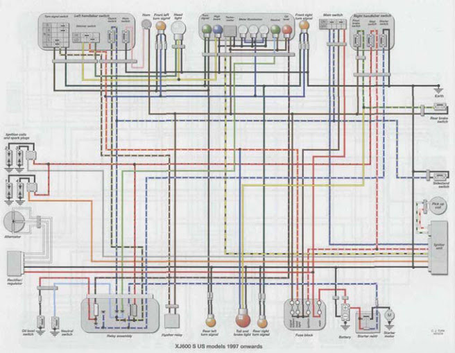 HY_4894] Yamaha Xj Wiring Diagram Wiring DiagramOgeno Dome Mohammedshrine Librar Wiring 101