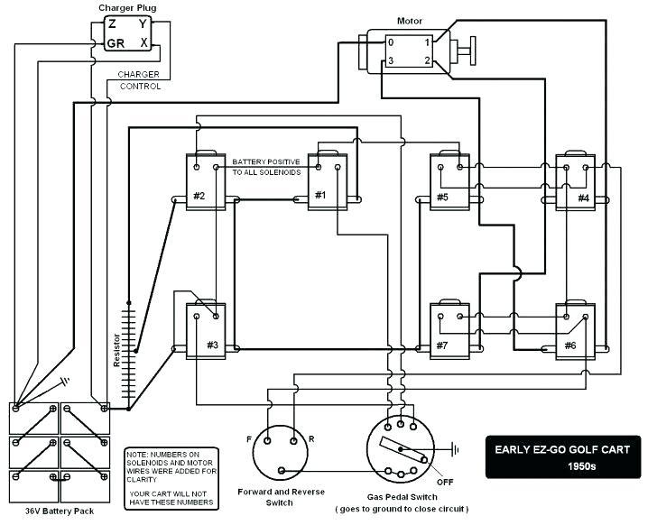MX_4138] Melex Golf Cart Solenoid Wiring DiagramEgre Sapebe Mohammedshrine Librar Wiring 101