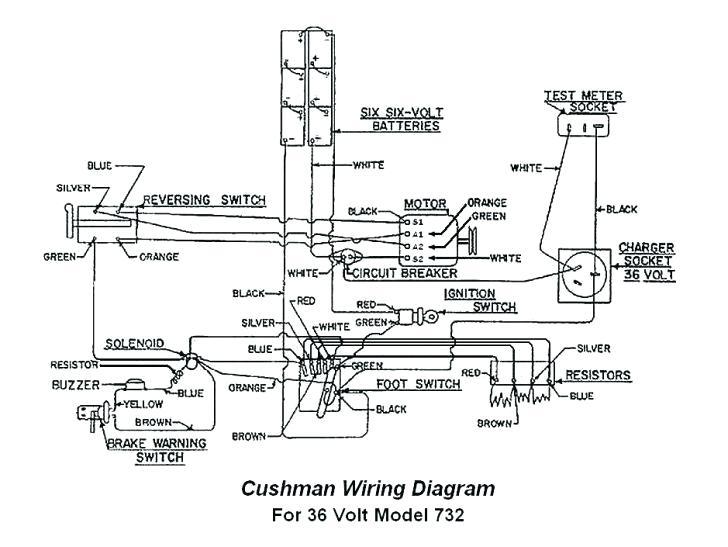 Enjoyable Melex Golf Cart Wiring Harnesse Golf Cart Wiring Diagram Wiring Go Wiring Cloud Rometaidewilluminateatxorg
