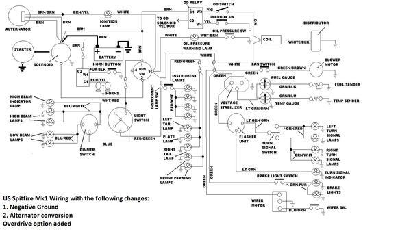 Wiring Diagram 72 Triumph Gt6 - Jlg N40e Wiring Diagram -  ad6e6.furnaces.jeanjaures37.fr | Gt6 Wiring Diagram |  | Wiring Diagram Resource