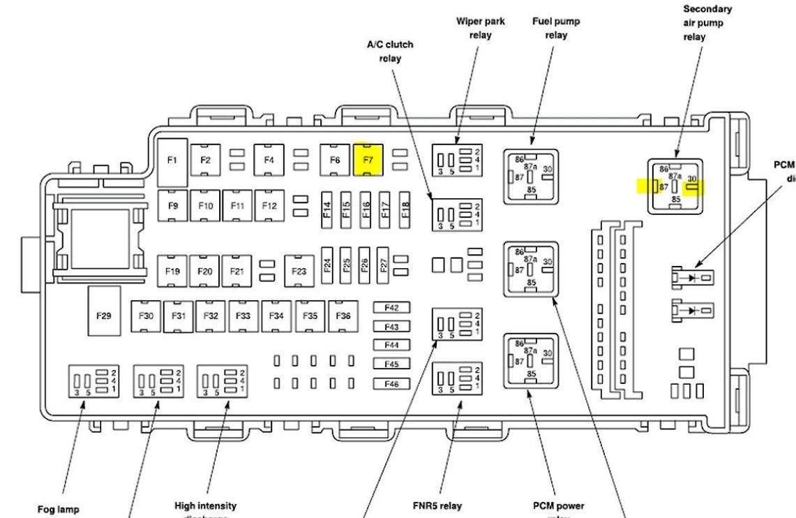 [SCHEMATICS_48EU]  YX_6183] 2013 Fusion Fuse Box | 2013 Ford Fusion Fuse Diagram |  | Dness Tomy Rdona Ivoro Oper Ommit Funi Indi Zidur Olyti Embo Ungo Momece  Mohammedshrine Librar Wiring 101