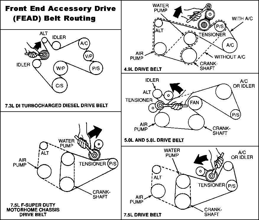 2010 f250 fuse box diagram ot 2708  1986 ford f 250 diesel wiring diagram  1986 ford f 250 diesel wiring diagram