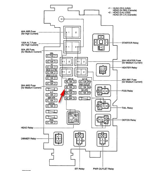 1997 toyota 4runner fuse diagram xf 2676  1995 toyota 4runner fuse box diagram download diagram  1995 toyota 4runner fuse box diagram