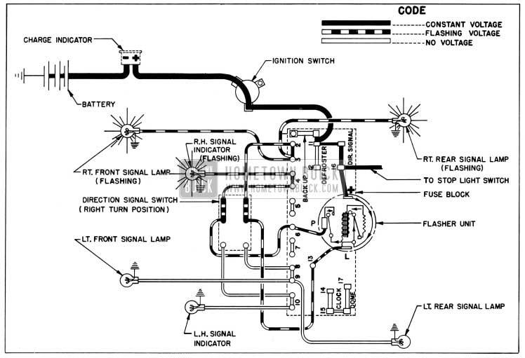 1954 Gm Turn Signal Wiring Diagram 2004 Pontiac Aztek Fuse Box Diagram Dvi D 2010menanti Jeanjaures37 Fr