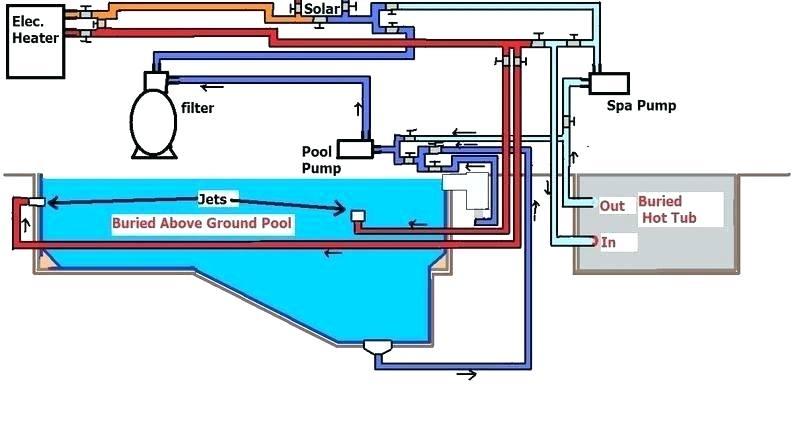 DA_6361] Piping Diagram For Inground PoolBdel Eatte Viha Hicag Mohammedshrine Librar Wiring 101