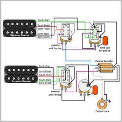 Sensational Guitar Wiring Diagrams Basic Electronics Wiring Diagram Wiring Cloud Hisonepsysticxongrecoveryedborg
