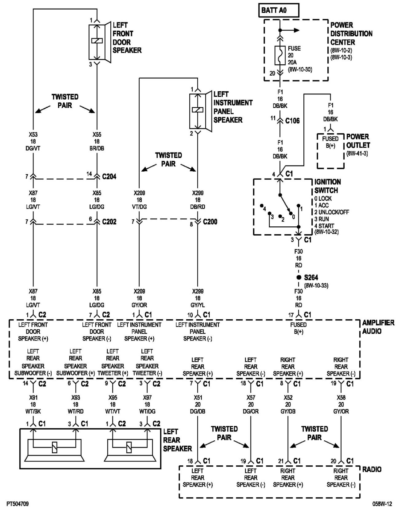 pt cruiser diagrams - wiring diagram page link-note-a -  link-note-a.granballodicomo.it  granballodicomo.it