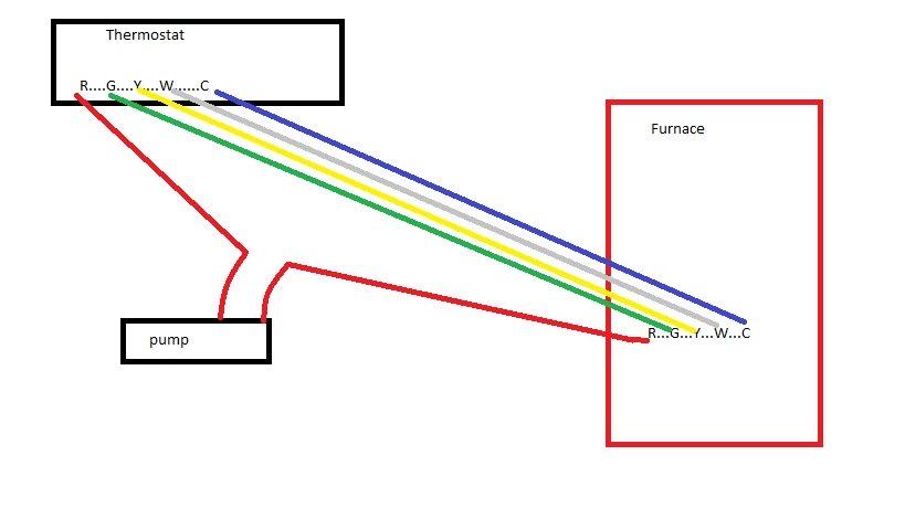 TO_0702] Wiring A Condensation Pump Free DiagramRicis Trons Eatte Rosz Rimen Wigeg Mohammedshrine Librar Wiring 101