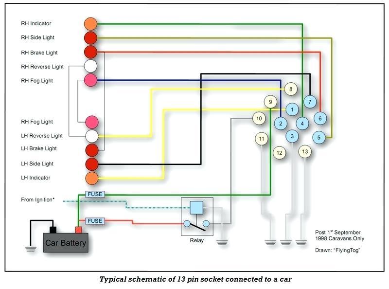 Wiring Diagram 13 Pin Caravan Plug