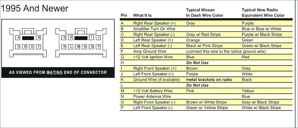 95 Nissan Maxima Stereo Wiring Diagram Wiring Diagram Resource Resource Led Illumina It