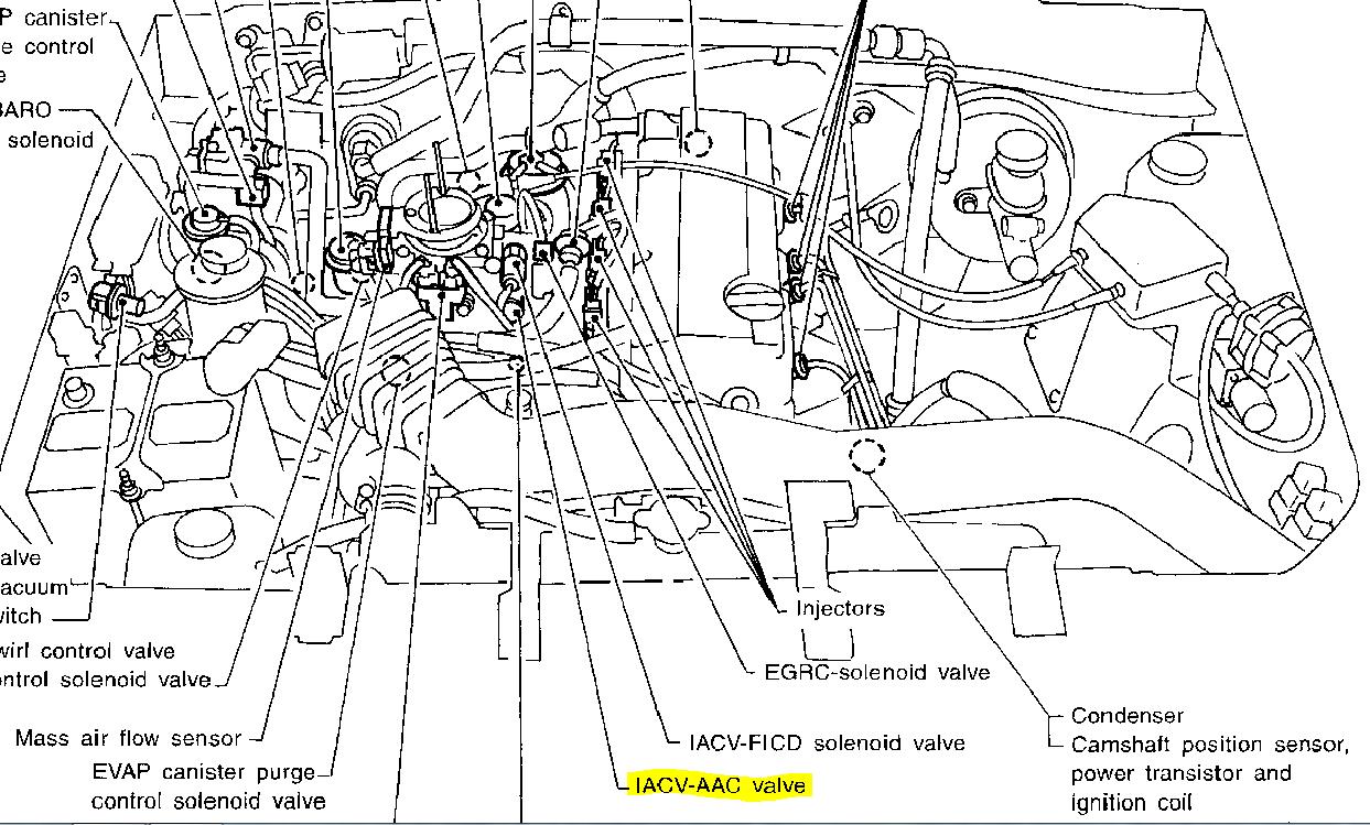 1997 nissan 200sx wiring diagram nissan hardbody radio wiring diagram lari lupa afcev de  nissan hardbody radio wiring diagram