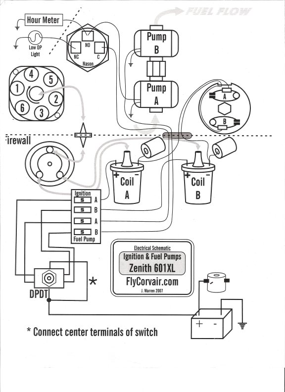 Le 2125 1960 Chevy Ignition Wiring Diagram Wiring Diagram