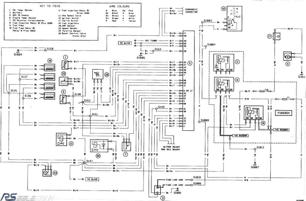 diagram] ford focus 1 6 zetec wiring diagram full version hd quality wiring  diagram - diagramkruge.amimalakos.it  diagramkruge.amimalakos.it