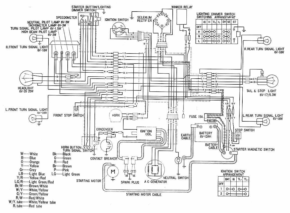 Kawasaki Bayou 220 Wiring Diagram Pdf from static-resources.imageservice.cloud