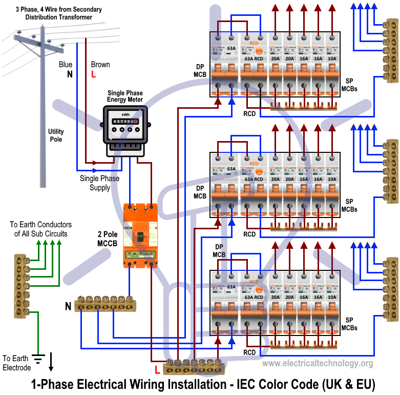 3 phase house wiring diagram vx 8293  iec plug diagram free diagram  vx 8293  iec plug diagram free diagram