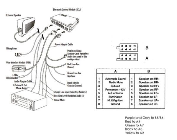 BV_6078] Wiring Diagram For Ford Fiesta Radio Free DiagramSeme Simij Phae Mohammedshrine Librar Wiring 101