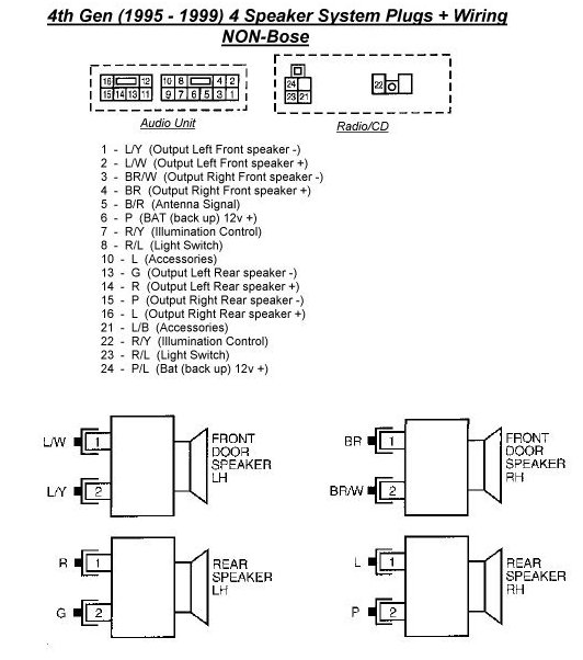 1997 nissan 200sx wiring diagram 1995 nissan altima stereo wiring wiring diagram data  1995 nissan altima stereo wiring