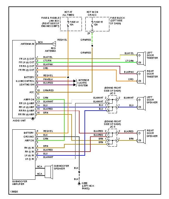 2007 Nissan Frontier Stereo Wiring Harness Wiring Diagram For Hydraulic Pump For Wiring Diagram Schematics