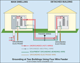 Superb Electrical Systems Questions And Answers The Ashi Reporter Wiring Cloud Faunaidewilluminateatxorg